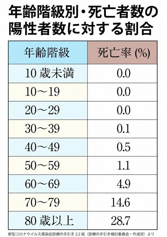 数 死者 インフルエンザ 日本