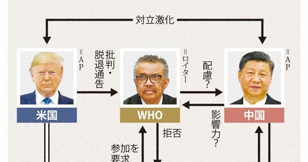 検証プラス・新型コロナ:WHO限界露呈③共有されなかった台湾の成功例
