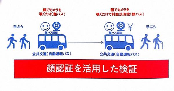 自動運転バスは「顔パス」で 料金は自動引き落とし 前橋で12月にも実証実験