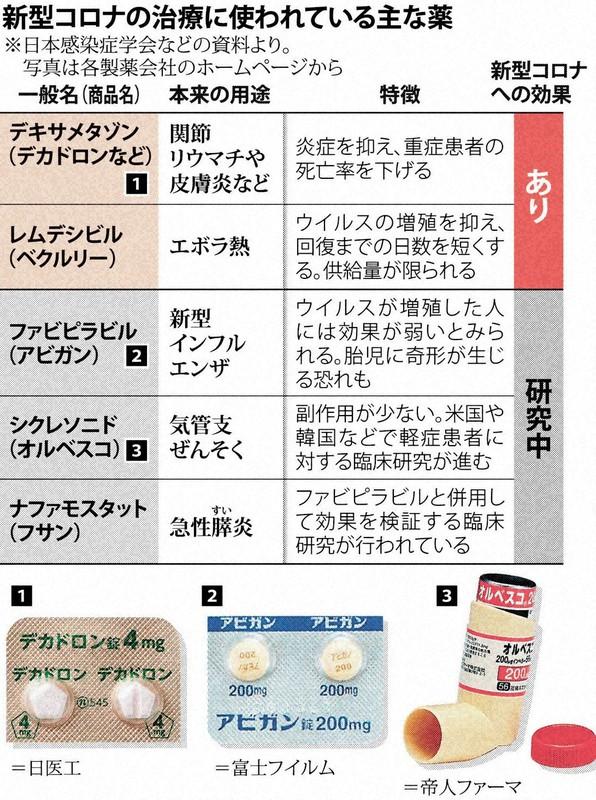 薬 アビガン 副作用 コロナ