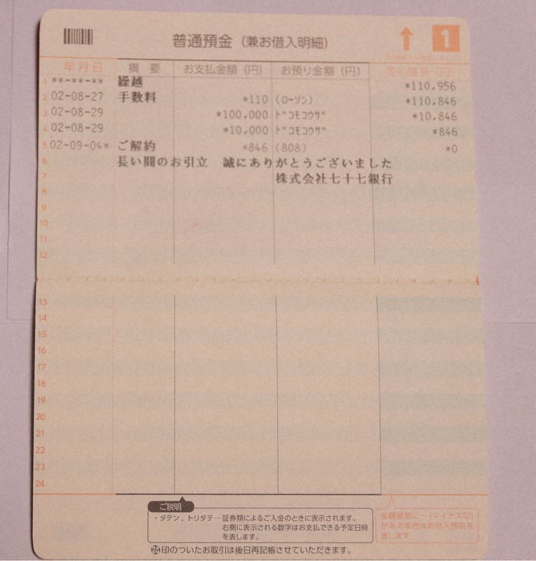 ドコモ口座で被害の男性「サービス停止しないのは異常」 11万円 ...