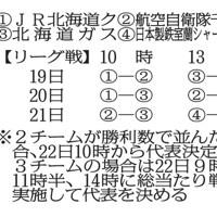 北海道地区2次予選の日程