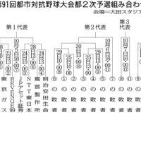 東京地区2次予選の組み合わせ