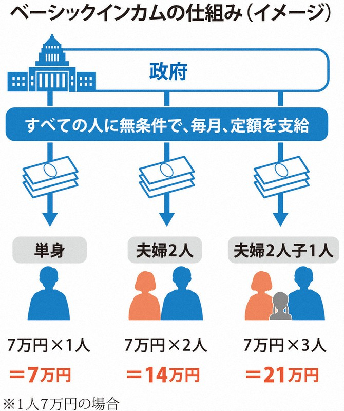 https://cdn.mainichi.jp/vol1/2020/09/22/20200922k0000m040229000p/9.jpg?2