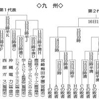 九州地区2次予選の組み合わせ