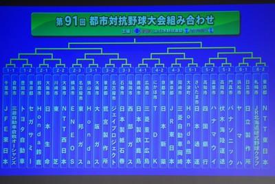 抽選会で決まった、第91回都市対抗野球本大会の組み合わせ=東京都千代田区で2020年10月24日