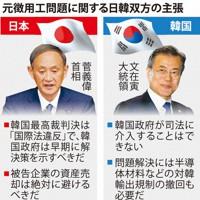 元徴用工問題に関する日韓双方の主張