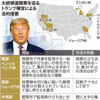 大統領選開票を巡るトランプ陣営による法的措置