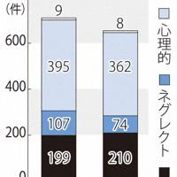 コロナ 速報 香川