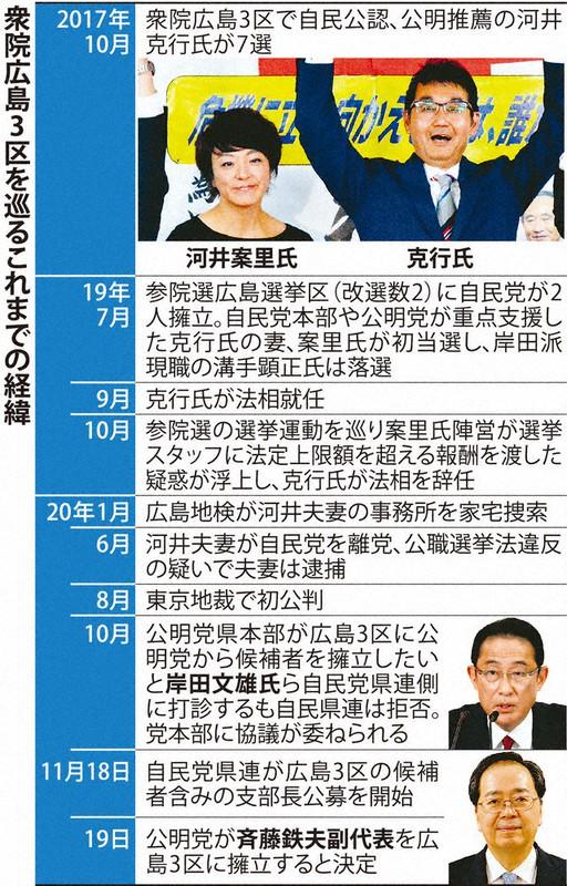次期衆院選 広島3区擁立 公明、広がる岸田派不信 - 毎日新聞