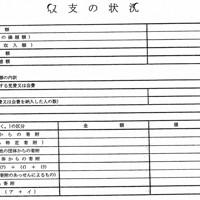 河井案里議員が支部長だった「自民党広島県参議院選挙区第7支部」の政治資金収支報告書。収支について「不明」と記されている