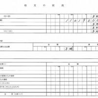 河井克行議員が支部長だった「自民党広島県第3選挙区支部」の政治資金収支報告書。収支について「不明」と記されている