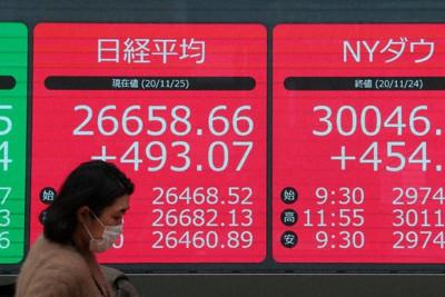 コロナ禍の株高 実際の景気もよくなった?