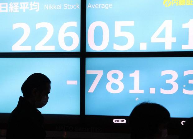 新型コロナウイルスの感染拡大への懸念が強まり、急落した日経平均株価の終値を示すモニター=東京都中央区で2020年(令和2年)2月25日午後5時半、喜屋武真之介撮影