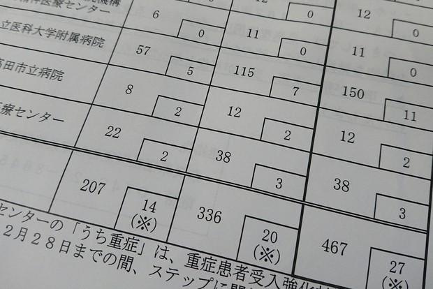 病院 奈良 県 コロナ ウイルス