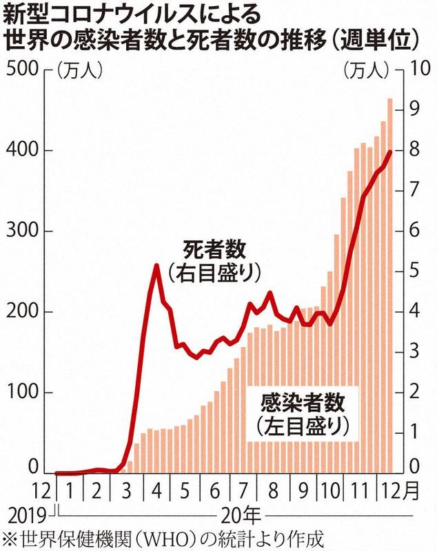 責任 の コロナ 新型 中国 ウイルス
