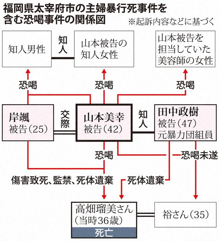 https://cdn.mainichi.jp/vol1/2021/01/06/20210106k0000m040175000p/9.jpg?1