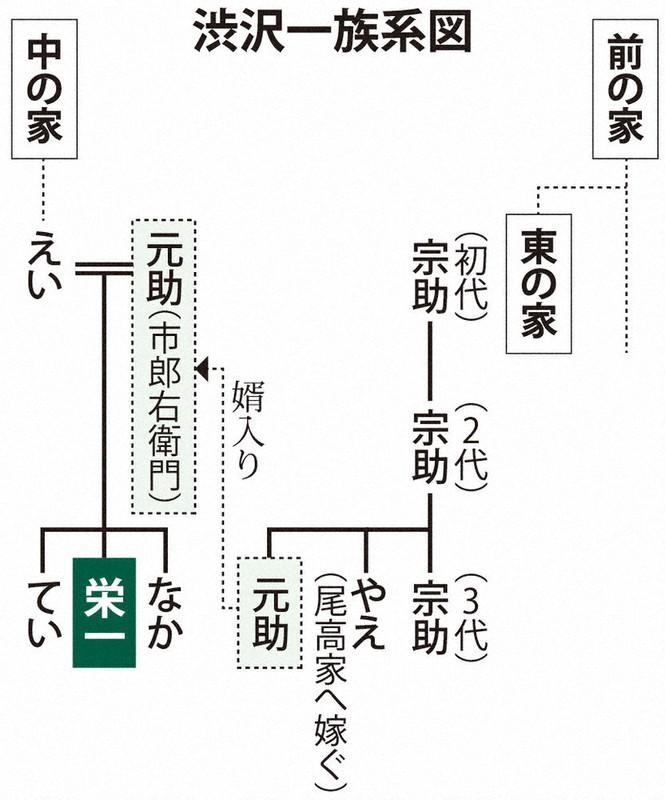 の 国 血洗 島 武蔵 日本の荘園の一覧とは