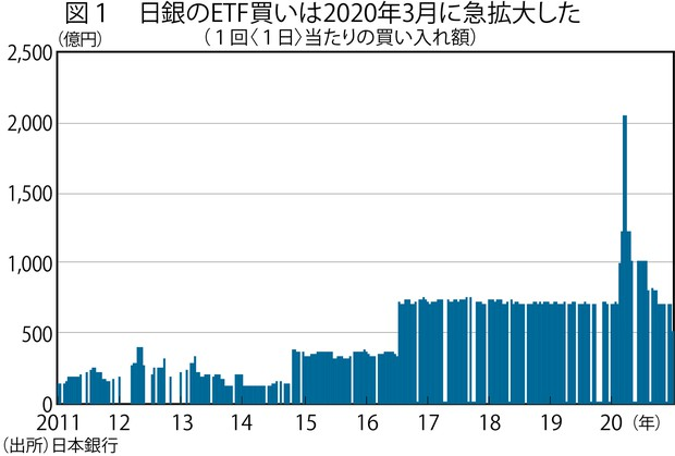 十 六 銀行 株価