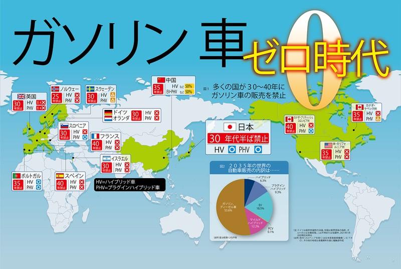 EVで出遅れる日本 市場奪取へ勝負の10年=市川明代/白鳥達哉