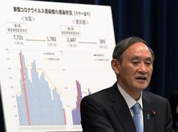 10都府県での緊急事態宣言延長について記者会見する菅義偉首相=2021年2月2日、竹内幹撮影