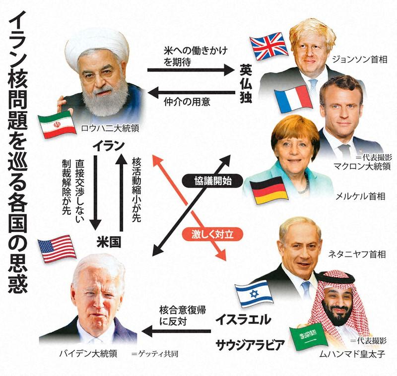 なるほドリ・ワイド:どうなる米イランの対立=回答・会川晴之 | 毎日新聞
