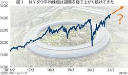 米アップル本社ビル「Apple Park」 (Bloomberg)
