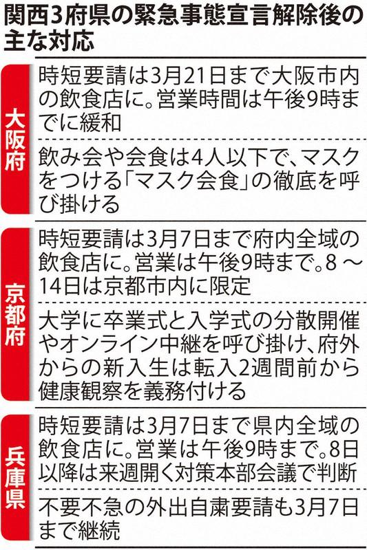 協力 金 大阪