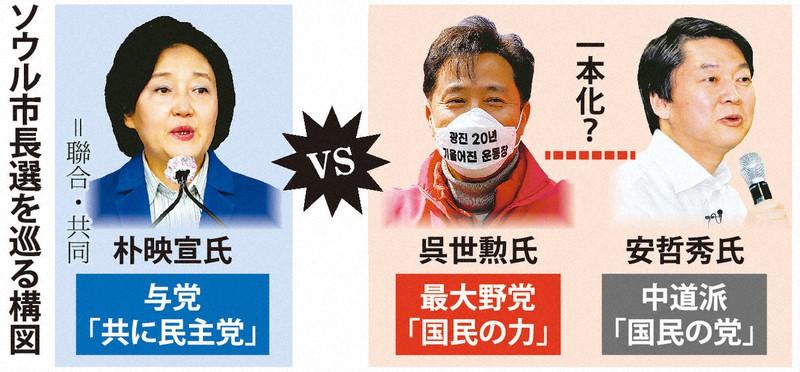 韓国大統領選の前哨戦 ソウル、釜山市長選に注目 4月7日投開票 | 毎日新聞