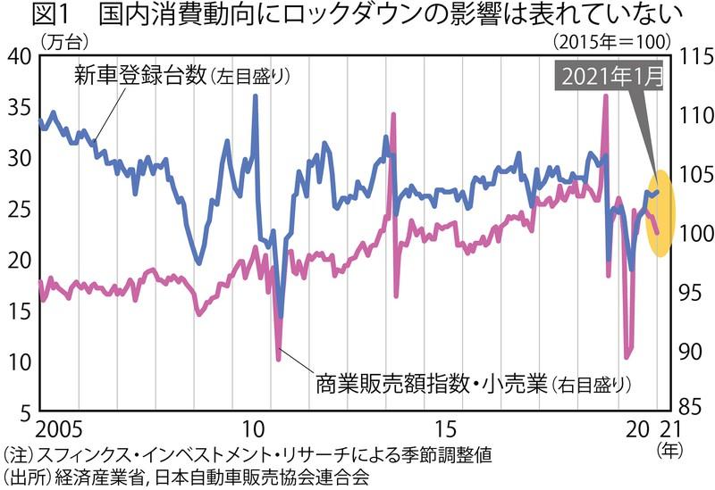 ロックダウン長期化の影響は限定的=藻谷俊介