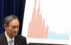 新型コロナウイルスの感染再拡大の状況によっては支持率は「危険水域」を割りかねない(首相官邸で3月18日)