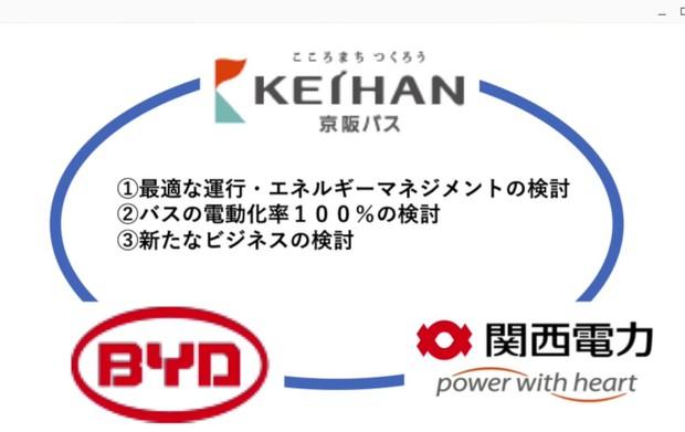 京阪バス、関西電力、BYDの提携図(京阪バス資料)
