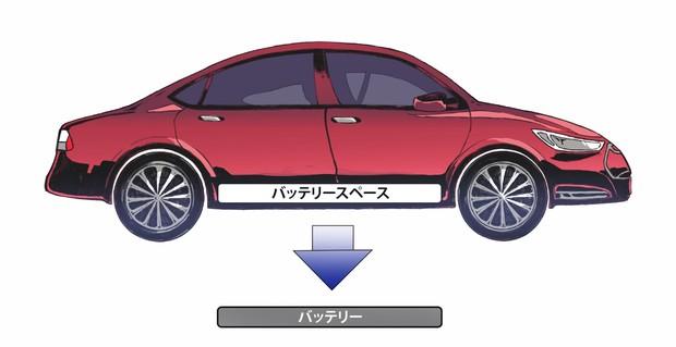 バッテリー交換方式ならEVの充電問題を解決できる。交換に要する時間は5分ほどだ(筆者作成)