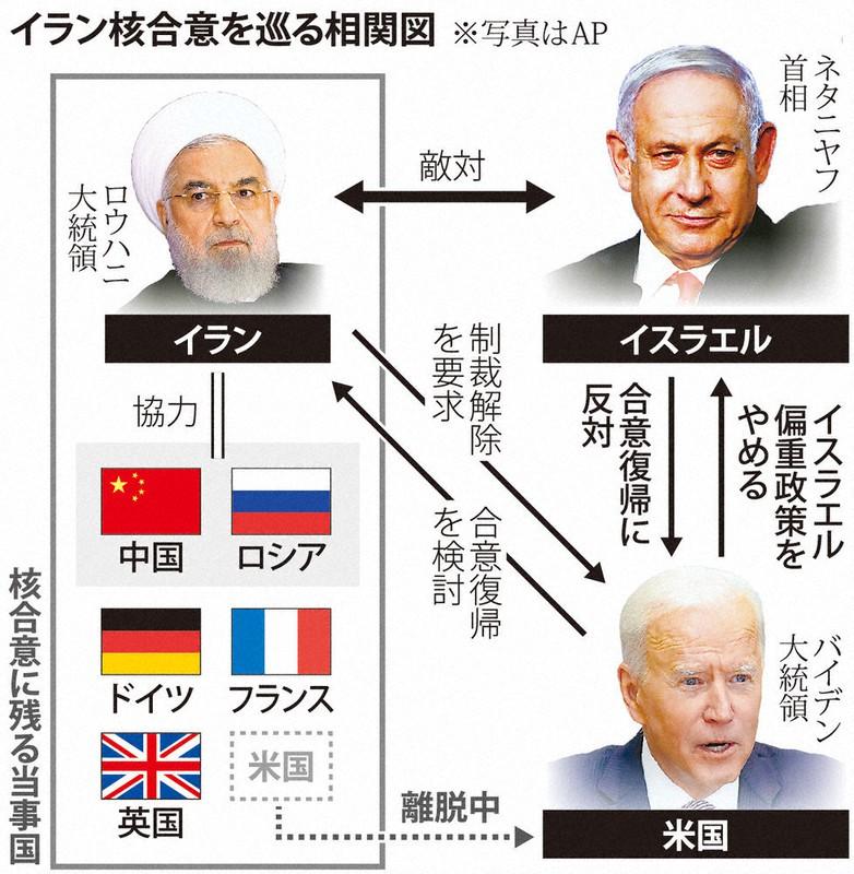 米・イスラエル、すきま風 イラン核関連施設に「サイバー攻撃」   毎日新聞