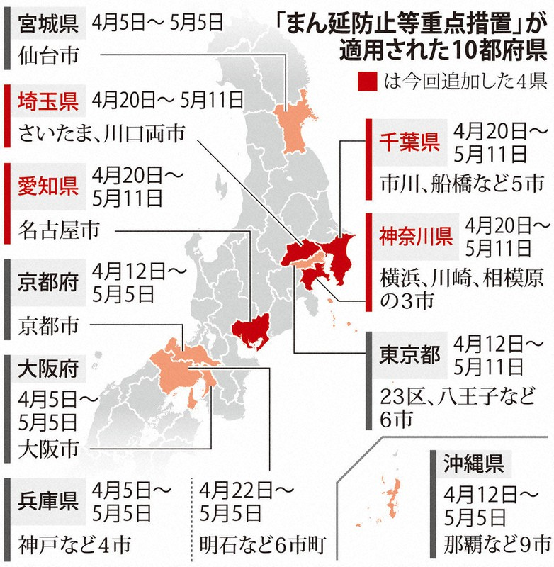 都府県 10 社会的検査52.8%止まり/10都府県施設2~3月 対象・回数拡充は急務