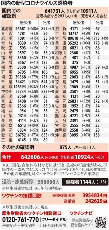 者 感染 数 コロナ 福岡 クラスター発生した福岡、すでに感染者が自宅待機の例も [新型コロナウイルス]:朝日新聞デジタル