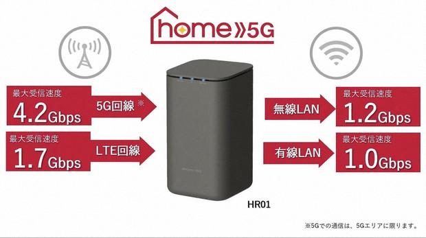 5G対応で通信速度が速い。5Gのエリアを住宅街に拡大していけるかが普及を左右しそう