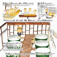 """This image provided by Suigei Brewing Co. shows a page from """"What is Sake?"""" -- a picture book published by the company."""