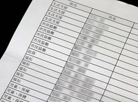 A list of Higashinari Ward Office employees who do not wish to be vaccinated against the coronavirus using surplus doses from mass vaccination sites in the city of Osaka is seen in this partially modified photo. (Mainichi)