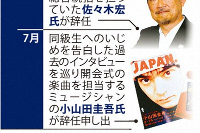東京五輪・パラリンピックを巡り役職辞任などに至った主なトラブル