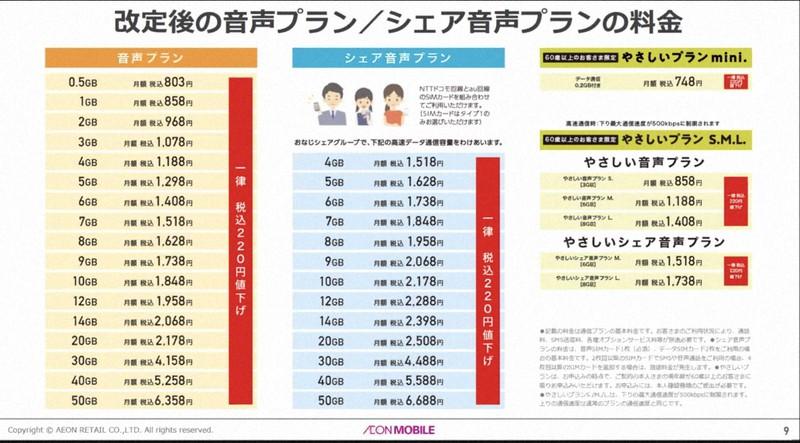 Aeon Mobile akan menurunkan harga sebesar 220 yen mulai Oktober