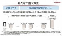 NTTドコモの「いつでもカエドキプログラム」の仕組み